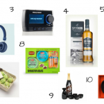 **GIFT GUIDE** – What to get the Man in your Life for Christmas