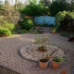 Using Artificial Grass in Your Garden