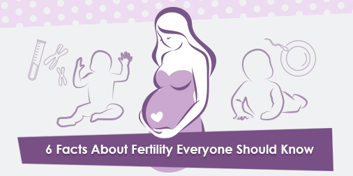6 Facts About Fertility Everyone Should Know