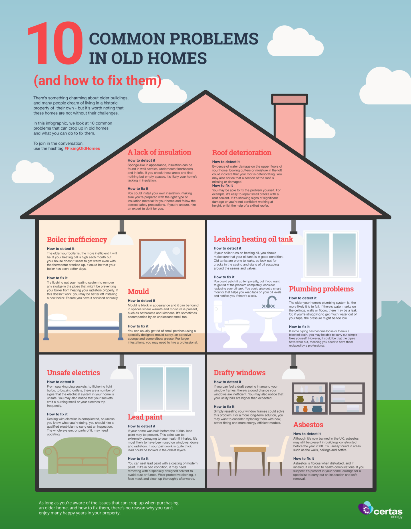 10 common problems ion old homes infographic